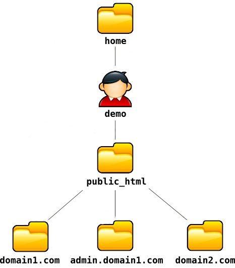 layout1.jpg